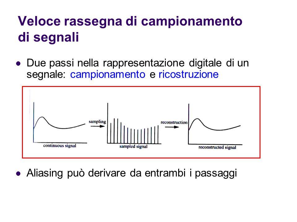 Veloce rassegna di campionamento di segnali Due passi nella rappresentazione digitale di un segnale: campionamento e ricostruzione Aliasing può deriva