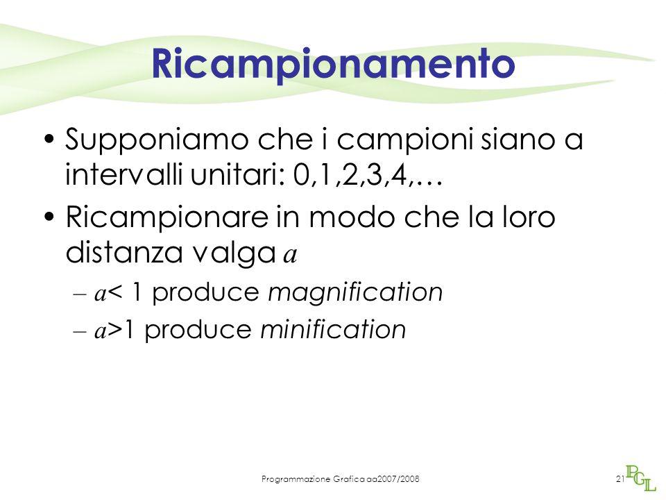 Programmazione Grafica aa2007/200821 Ricampionamento Supponiamo che i campioni siano a intervalli unitari: 0,1,2,3,4,… Ricampionare in modo che la loro distanza valga a –a < 1 produce magnification –a >1 produce minification
