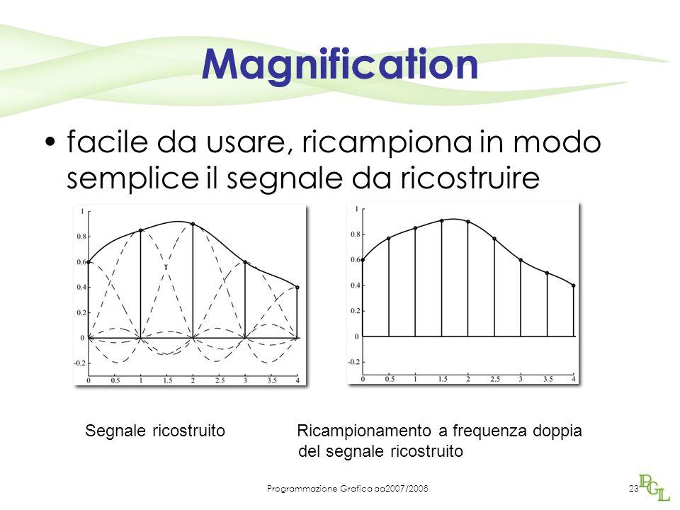 Programmazione Grafica aa2007/200823 Magnification facile da usare, ricampiona in modo semplice il segnale da ricostruire Segnale ricostruito Ricampionamento a frequenza doppia del segnale ricostruito
