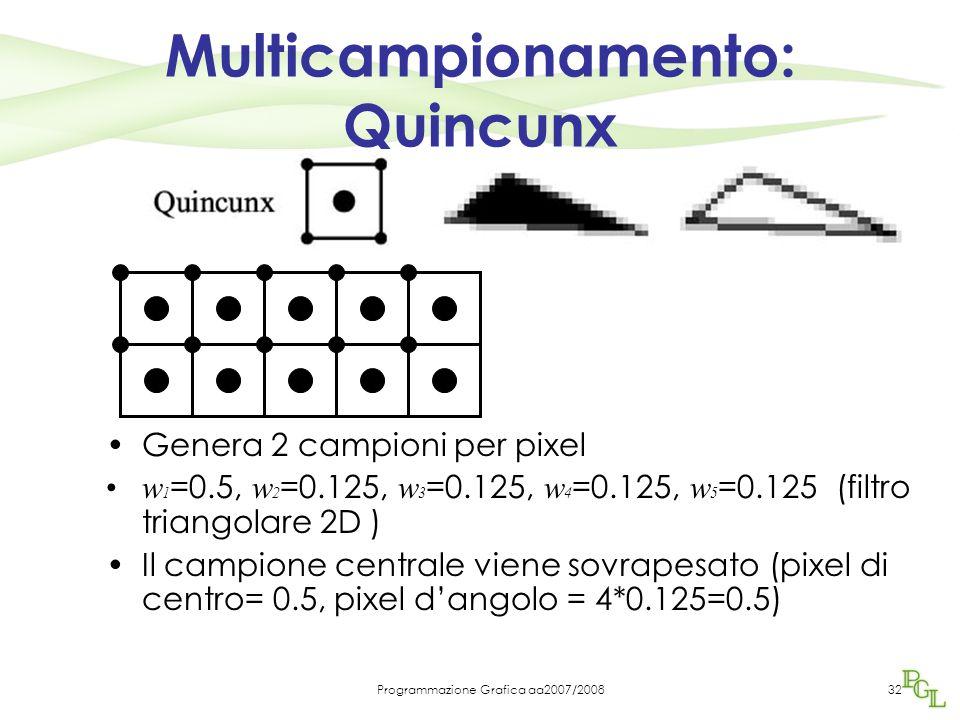 Programmazione Grafica aa2007/200832 Multicampionamento: Quincunx Genera 2 campioni per pixel w 1 =0.5, w 2 =0.125, w 3 =0.125, w 4 =0.125, w 5 =0.125 (filtro triangolare 2D ) Il campione centrale viene sovrapesato (pixel di centro= 0.5, pixel d'angolo = 4*0.125=0.5)