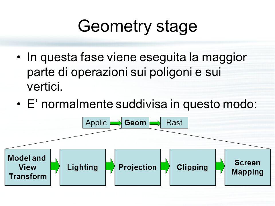 Geometry stage In questa fase viene eseguita la maggior parte di operazioni sui poligoni e sui vertici.