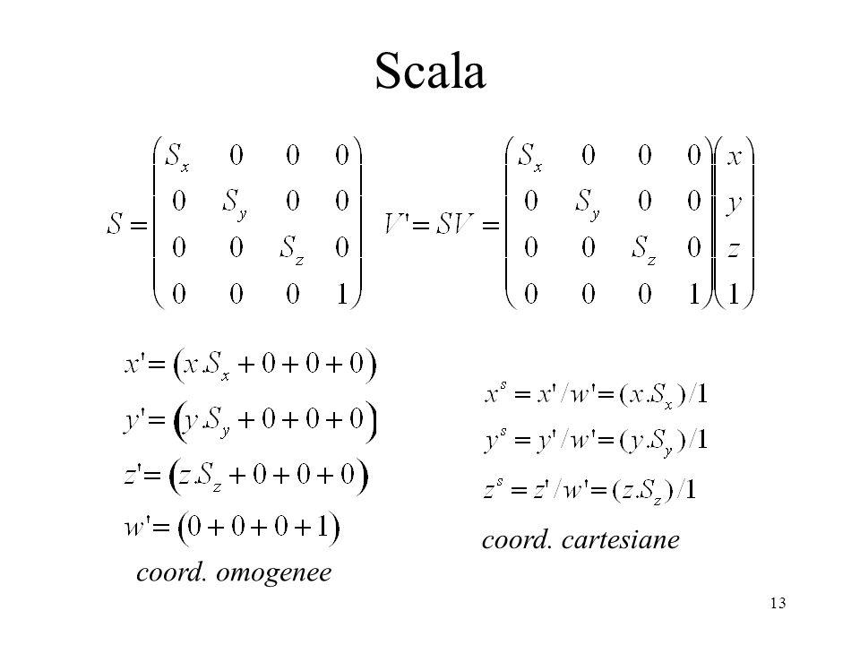13 Scala coord. omogenee coord. cartesiane