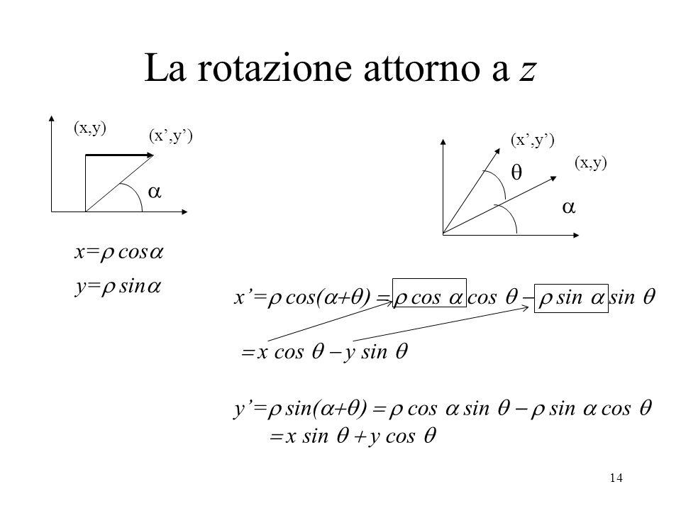 14 (x,y) (x',y')   (x,y) (x',y')  x=  cos  y=  sin  y'=  sin(  cos  sin  sin  cos   x sin  y cos  x'=  cos(  cos  cos  sin  sin    x cos  y sin  La rotazione attorno a z
