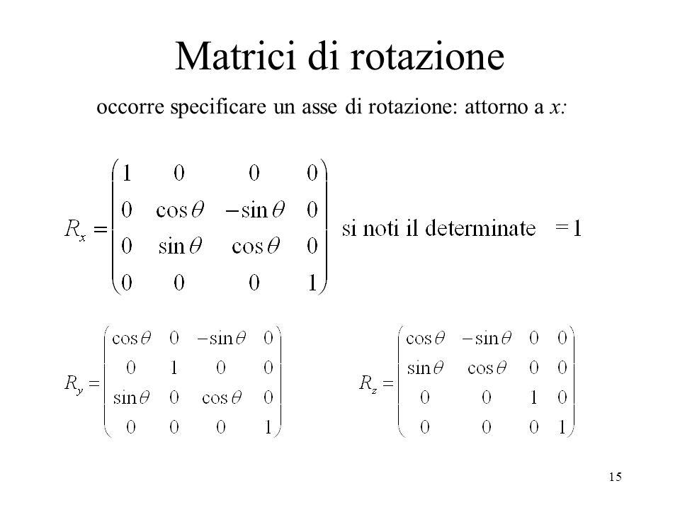 15 Matrici di rotazione occorre specificare un asse di rotazione: attorno a x: