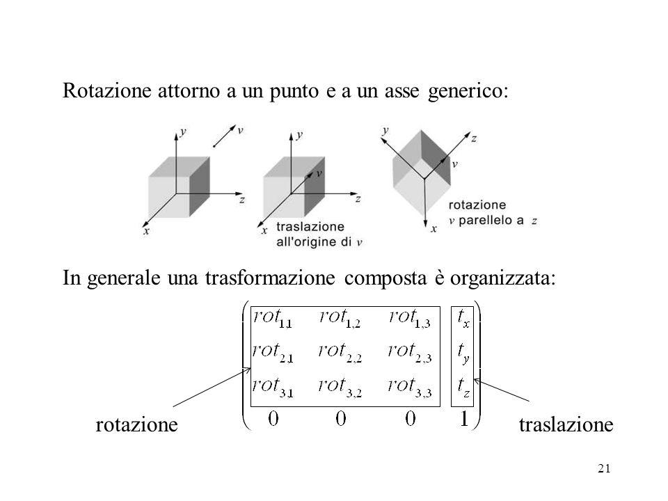 21 Rotazione attorno a un punto e a un asse generico: In generale una trasformazione composta è organizzata: traslazionerotazione