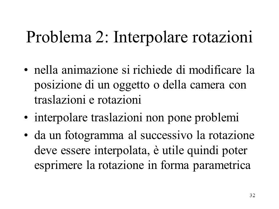 32 Problema 2: Interpolare rotazioni nella animazione si richiede di modificare la posizione di un oggetto o della camera con traslazioni e rotazioni interpolare traslazioni non pone problemi da un fotogramma al successivo la rotazione deve essere interpolata, è utile quindi poter esprimere la rotazione in forma parametrica