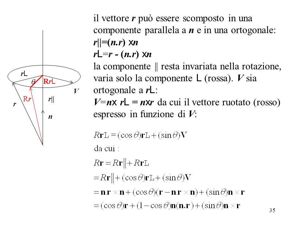 35 r RrRr  n V il vettore r può essere scomposto in una componente parallela a n e in una ortogonale: r||=(n.r) x n r L =r - (n.r) x n la componente || resta invariata nella rotazione, varia solo la componente L (rossa).