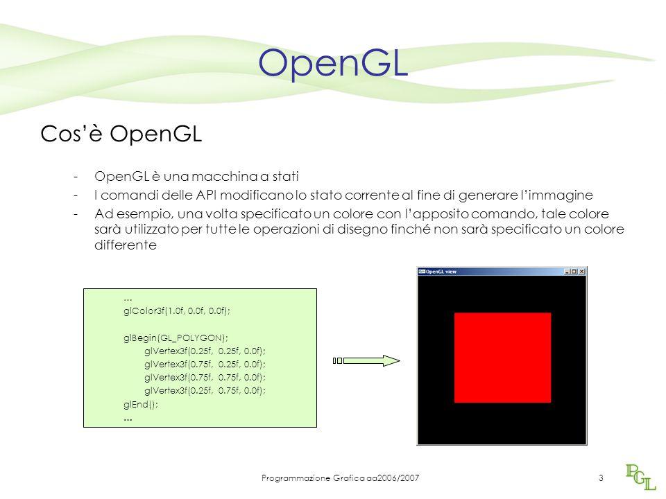 Programmazione Grafica aa2006/20073 OpenGL Cos'è OpenGL -OpenGL è una macchina a stati -I comandi delle API modificano lo stato corrente al fine di generare l'immagine -Ad esempio, una volta specificato un colore con l'apposito comando, tale colore sarà utilizzato per tutte le operazioni di disegno finché non sarà specificato un colore differente … glColor3f(1.0f, 0.0f, 0.0f); glBegin(GL_POLYGON); glVertex3f(0.25f, 0.25f, 0.0f); glVertex3f(0.75f, 0.25f, 0.0f); glVertex3f(0.75f, 0.75f, 0.0f); glVertex3f(0.25f, 0.75f, 0.0f); glEnd(); …