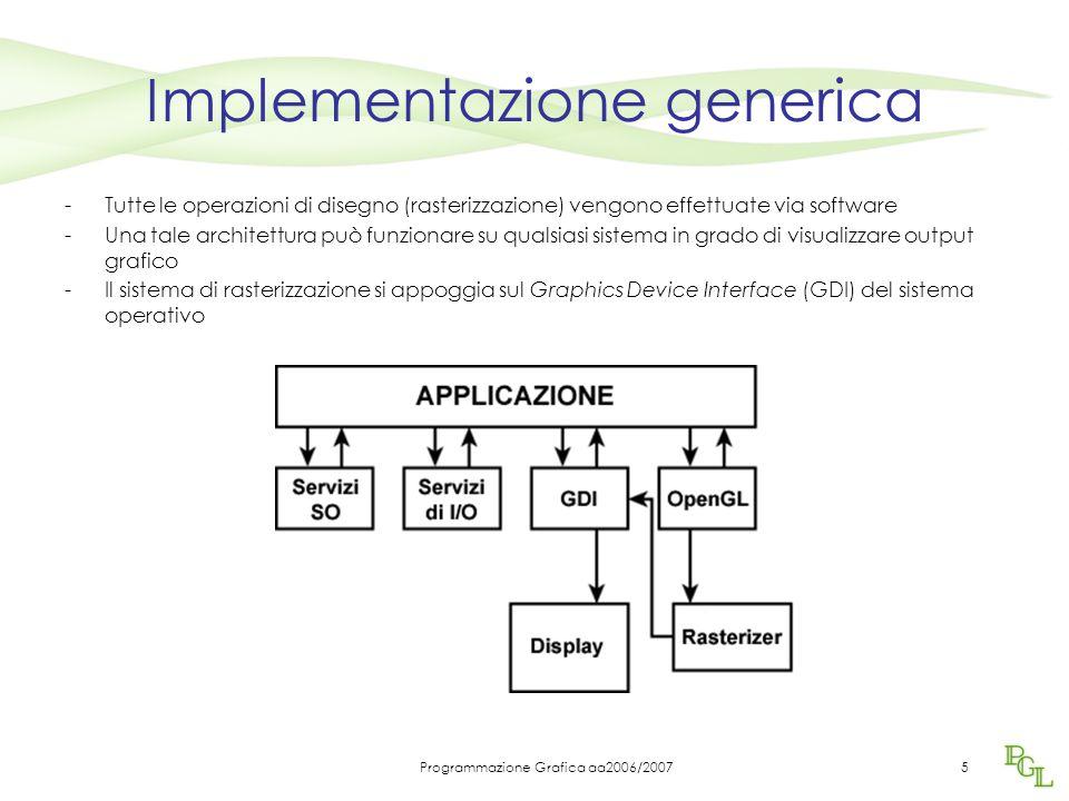 Programmazione Grafica aa2006/20075 Implementazione generica -Tutte le operazioni di disegno (rasterizzazione) vengono effettuate via software -Una tale architettura può funzionare su qualsiasi sistema in grado di visualizzare output grafico -Il sistema di rasterizzazione si appoggia sul Graphics Device Interface (GDI) del sistema operativo
