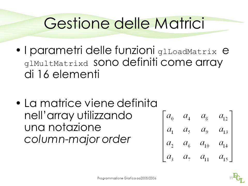 Programmazione Grafica aa2005/200611 Gestione delle Matrici I parametri delle funzioni glLoadMatrix e glMultMatrixd sono definiti come array di 16 elementi La matrice viene definita nell'array utilizzando una notazione column-major order