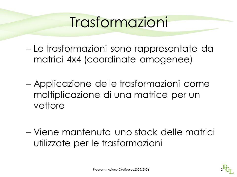 Programmazione Grafica aa2005/20062 Trasformazioni –Le trasformazioni sono rappresentate da matrici 4x4 (coordinate omogenee) –Applicazione delle trasformazioni come moltiplicazione di una matrice per un vettore –Viene mantenuto uno stack delle matrici utilizzate per le trasformazioni