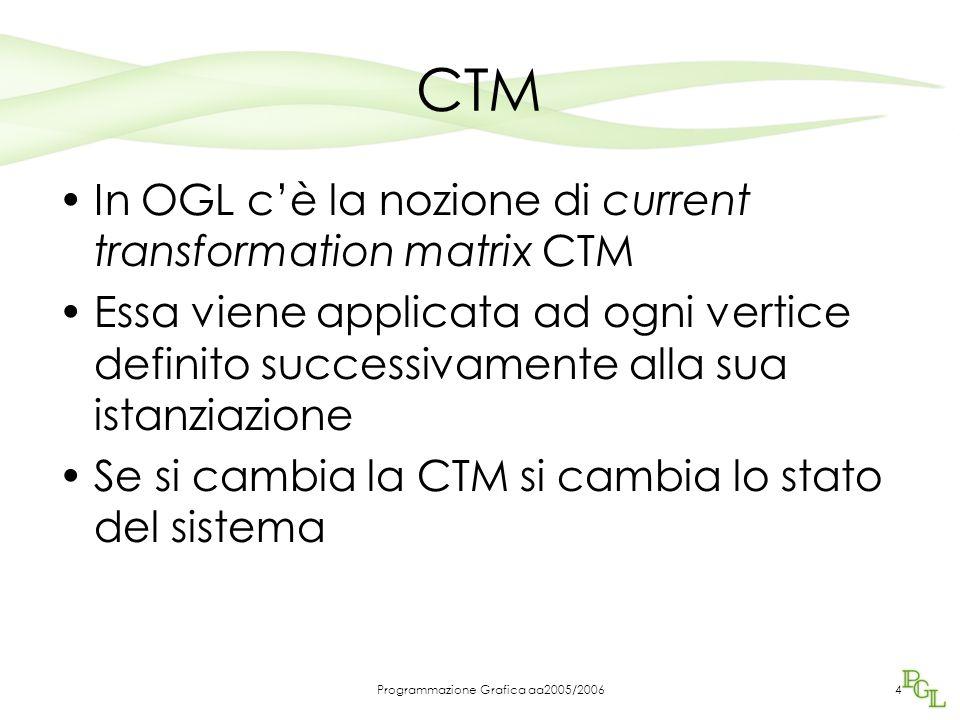 Programmazione Grafica aa2005/20064 CTM In OGL c'è la nozione di current transformation matrix CTM Essa viene applicata ad ogni vertice definito successivamente alla sua istanziazione Se si cambia la CTM si cambia lo stato del sistema