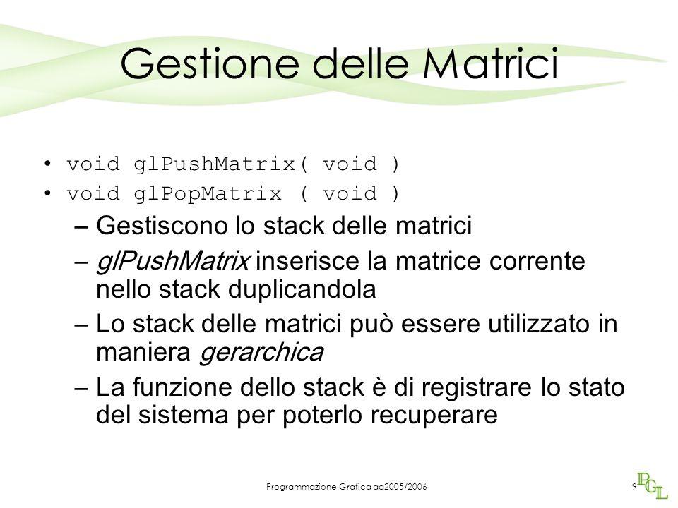 Programmazione Grafica aa2005/20069 Gestione delle Matrici void glPushMatrix( void ) void glPopMatrix ( void ) –Gestiscono lo stack delle matrici –glPushMatrix inserisce la matrice corrente nello stack duplicandola –Lo stack delle matrici può essere utilizzato in maniera gerarchica –La funzione dello stack è di registrare lo stato del sistema per poterlo recuperare