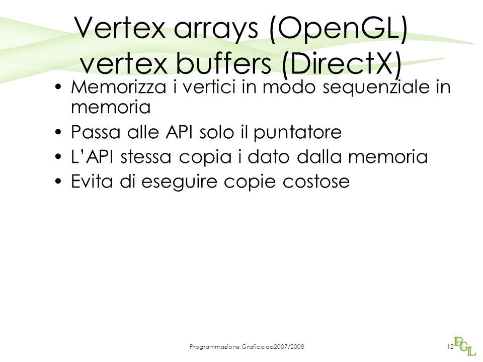 Programmazione Grafica aa2007/2008 Vertex arrays (OpenGL) vertex buffers (DirectX) Memorizza i vertici in modo sequenziale in memoria Passa alle API solo il puntatore L'API stessa copia i dato dalla memoria Evita di eseguire copie costose 12