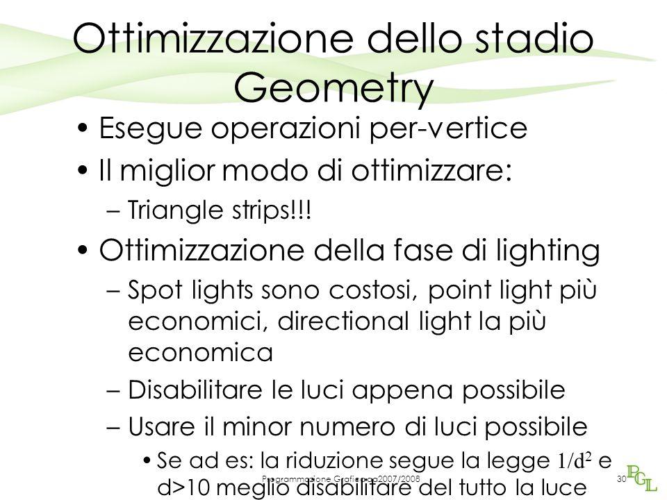 Programmazione Grafica aa2007/2008 Ottimizzazione dello stadio Geometry Esegue operazioni per-vertice Il miglior modo di ottimizzare: –Triangle strips!!.