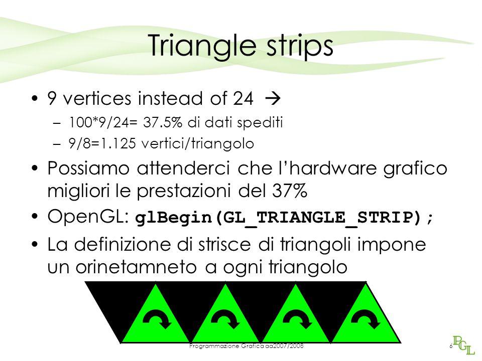 Programmazione Grafica aa2007/2008 Triangle strips 9 vertices instead of 24  –100*9/24= 37.5% di dati spediti –9/8=1.125 vertici/triangolo Possiamo attenderci che l'hardware grafico migliori le prestazioni del 37% OpenGL: glBegin(GL_TRIANGLE_STRIP); La definizione di strisce di triangoli impone un orinetamneto a ogni triangolo 6