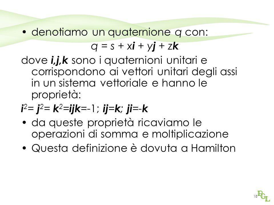 18 denotiamo un quaternione q con: q = s + x i + y j + z k dove i,j,k sono i quaternioni unitari e corrispondono ai vettori unitari degli assi in un s