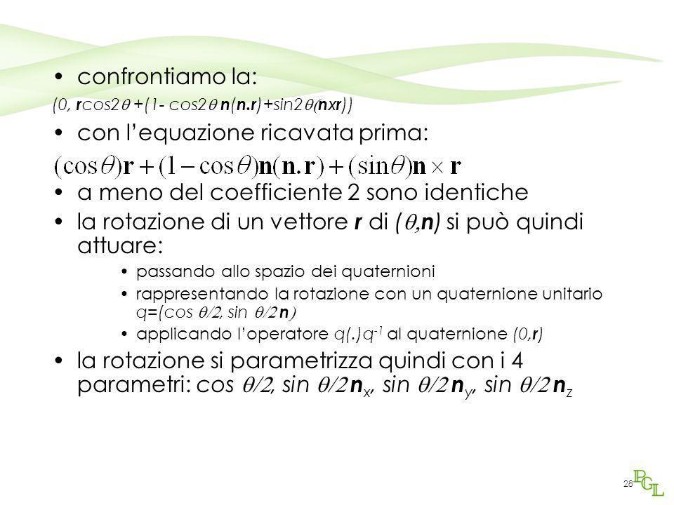 28 confrontiamo la: (0, r cos2  +(1- cos2  n ( n.r )+sin2  n x r )) con l'equazione ricavata prima: a meno del coefficiente 2 sono identiche la r