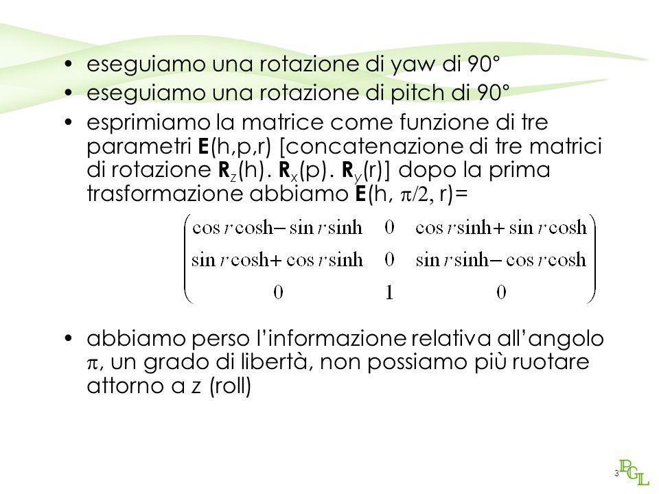 3 eseguiamo una rotazione di yaw di 90° eseguiamo una rotazione di pitch di 90° esprimiamo la matrice come funzione di tre parametri E (h,p,r) [concat