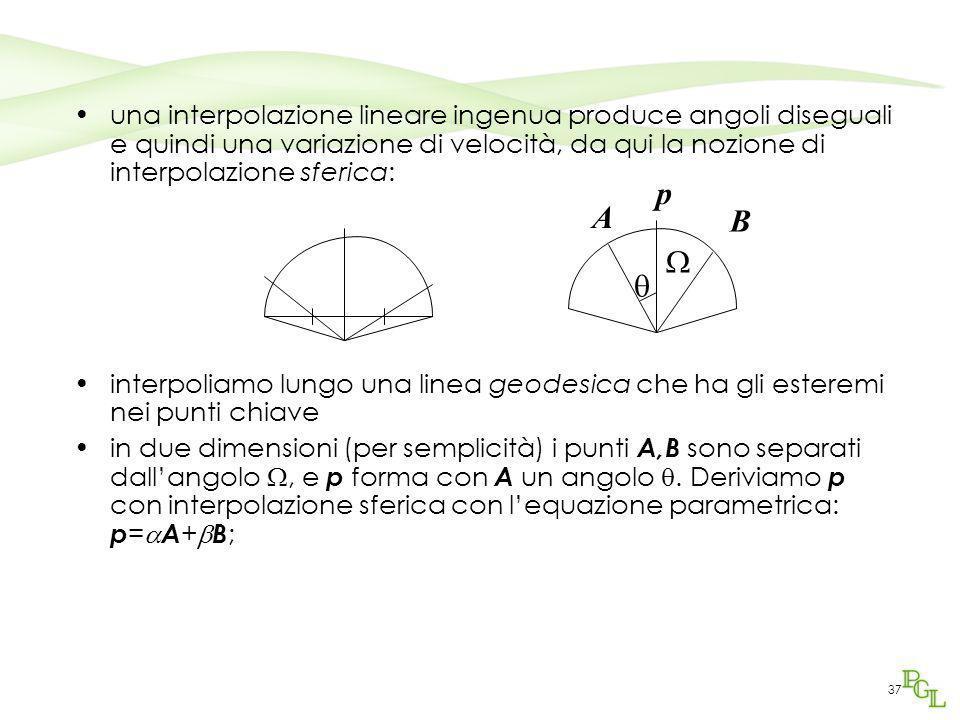 37 una interpolazione lineare ingenua produce angoli diseguali e quindi una variazione di velocità, da qui la nozione di interpolazione sferica: inter