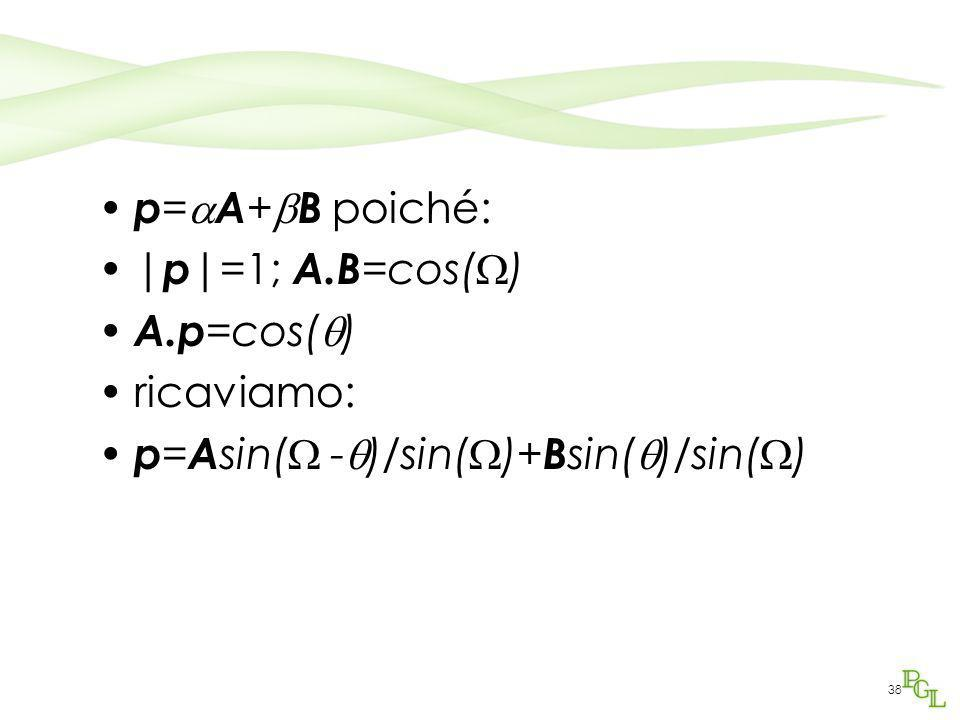 38 p =  A +  B poiché: | p |=1; A.B =cos(  ) A.p =cos(  ) ricaviamo: p = A sin(  -  )/sin(  )+ B sin(  )/sin(  )