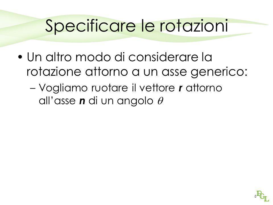 8 Specificare le rotazioni Un altro modo di considerare la rotazione attorno a un asse generico: –Vogliamo ruotare il vettore r attorno all'asse n di