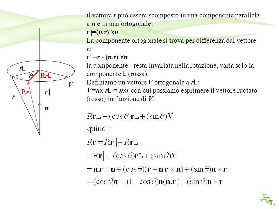9 r RrRr  n V il vettore r può essere scomposto in una componente parallela a n e in una ortogonale: r||=(n.r) x n La componente ortogonale si trova