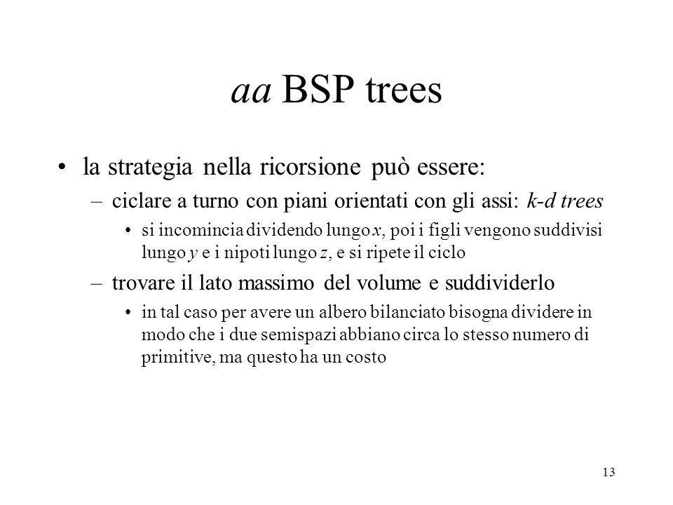 13 aa BSP trees la strategia nella ricorsione può essere: –ciclare a turno con piani orientati con gli assi: k-d trees si incomincia dividendo lungo x, poi i figli vengono suddivisi lungo y e i nipoti lungo z, e si ripete il ciclo –trovare il lato massimo del volume e suddividerlo in tal caso per avere un albero bilanciato bisogna dividere in modo che i due semispazi abbiano circa lo stesso numero di primitive, ma questo ha un costo