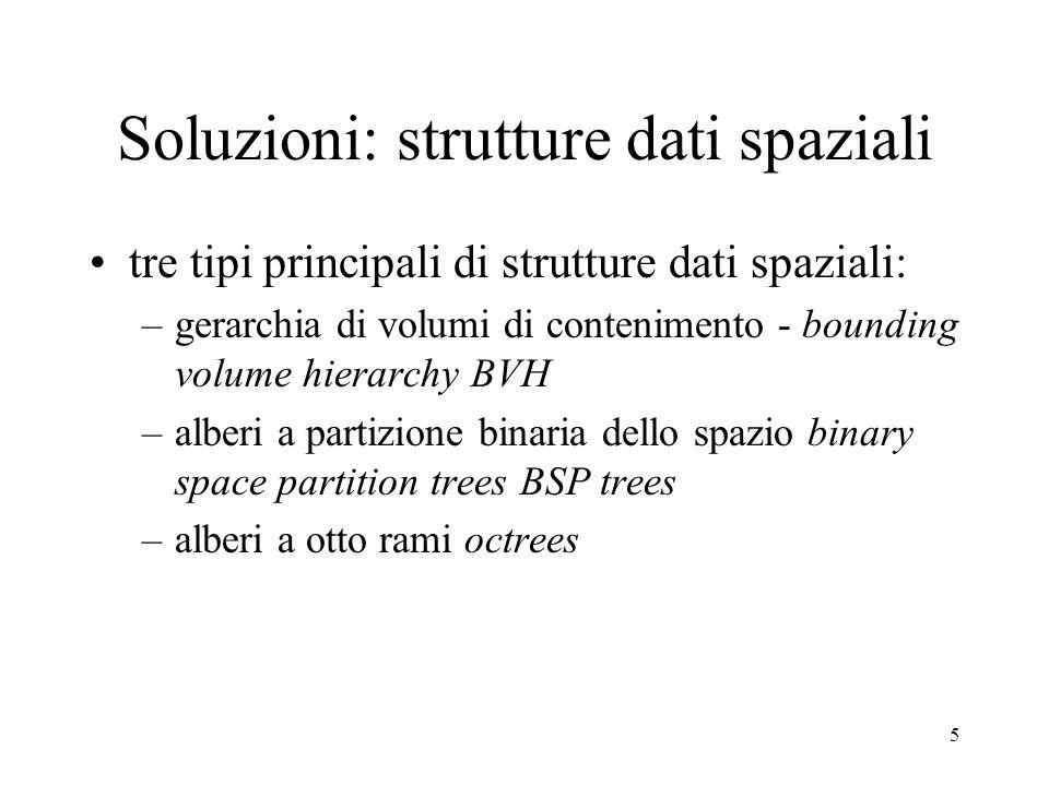 5 Soluzioni: strutture dati spaziali tre tipi principali di strutture dati spaziali: –gerarchia di volumi di contenimento - bounding volume hierarchy BVH –alberi a partizione binaria dello spazio binary space partition trees BSP trees –alberi a otto rami octrees