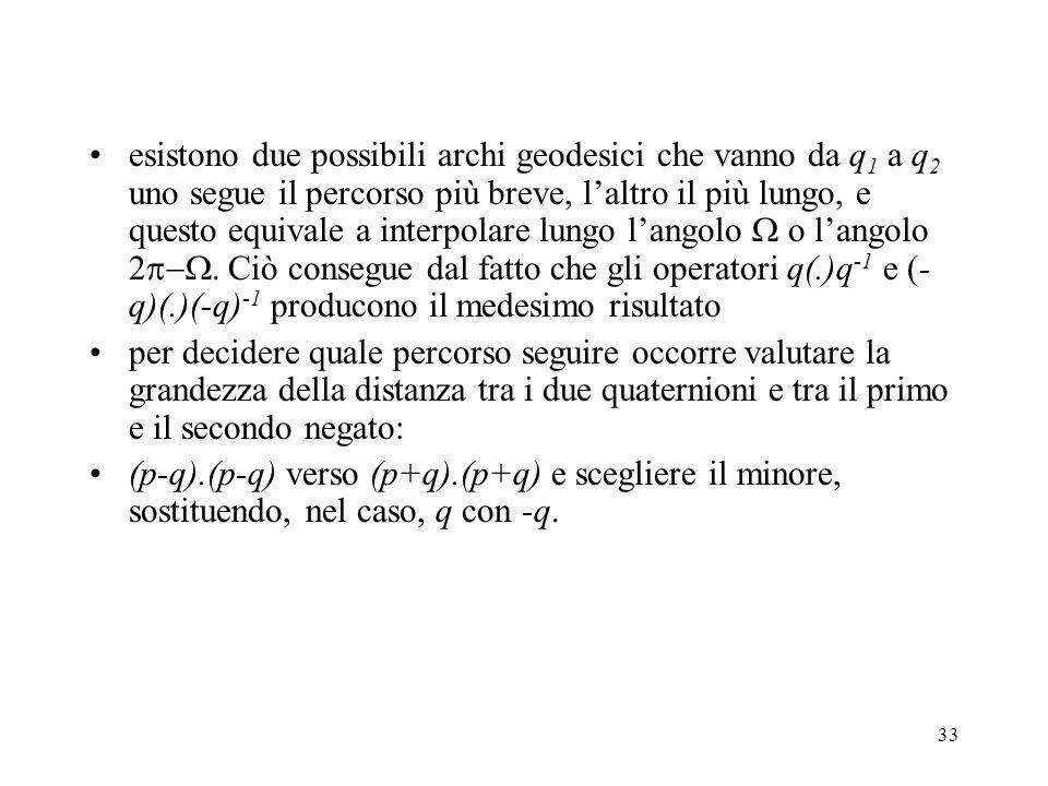 33 esistono due possibili archi geodesici che vanno da q 1 a q 2 uno segue il percorso più breve, l'altro il più lungo, e questo equivale a interpolare lungo l'angolo  o l'angolo 2 .