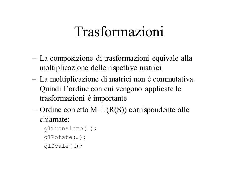 Trasformazioni –La composizione di trasformazioni equivale alla moltiplicazione delle rispettive matrici –La moltiplicazione di matrici non è commutat