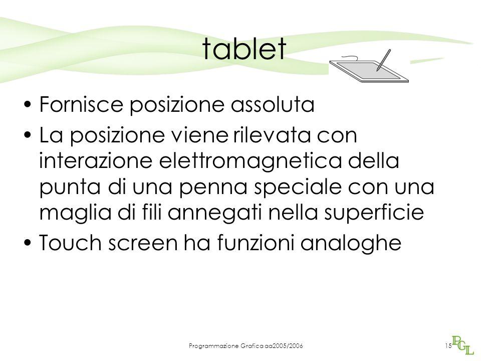 Programmazione Grafica aa2005/200615 tablet Fornisce posizione assoluta La posizione viene rilevata con interazione elettromagnetica della punta di una penna speciale con una maglia di fili annegati nella superficie Touch screen ha funzioni analoghe