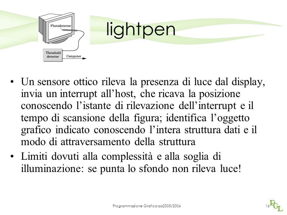 Programmazione Grafica aa2005/200616 lightpen Un sensore ottico rileva la presenza di luce dal display, invia un interrupt all'host, che ricava la posizione conoscendo l'istante di rilevazione dell'interrupt e il tempo di scansione della figura; identifica l'oggetto grafico indicato conoscendo l'intera struttura dati e il modo di attraversamento della struttura Limiti dovuti alla complessità e alla soglia di illuminazione: se punta lo sfondo non rileva luce!