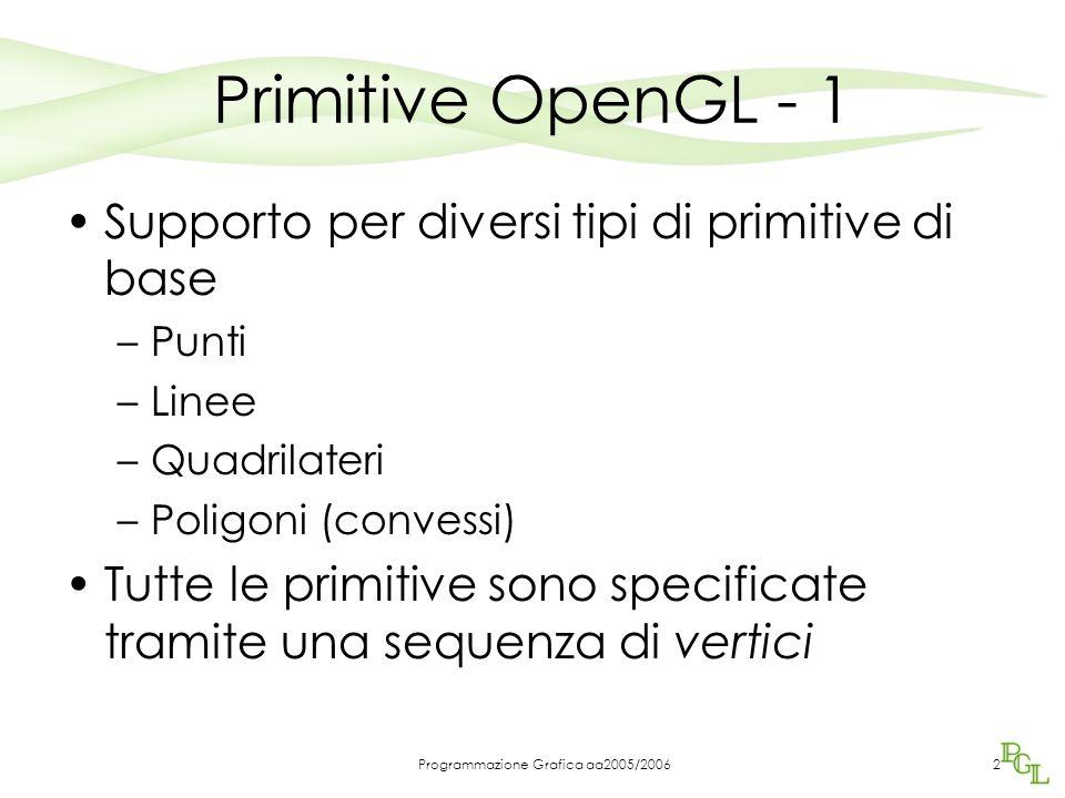 Programmazione Grafica aa2005/20062 Primitive OpenGL - 1 Supporto per diversi tipi di primitive di base –Punti –Linee –Quadrilateri –Poligoni (convessi) Tutte le primitive sono specificate tramite una sequenza di vertici