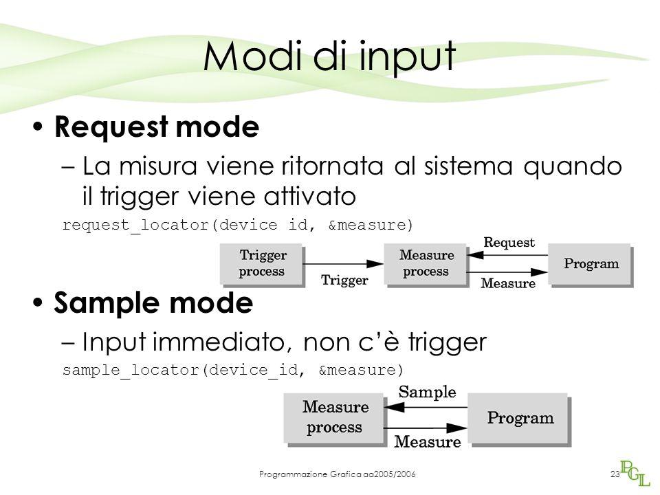 Programmazione Grafica aa2005/200623 Modi di input Request mode –La misura viene ritornata al sistema quando il trigger viene attivato request_locator(device_id, &measure) Sample mode –Input immediato, non c'è trigger sample_locator(device_id, &measure)