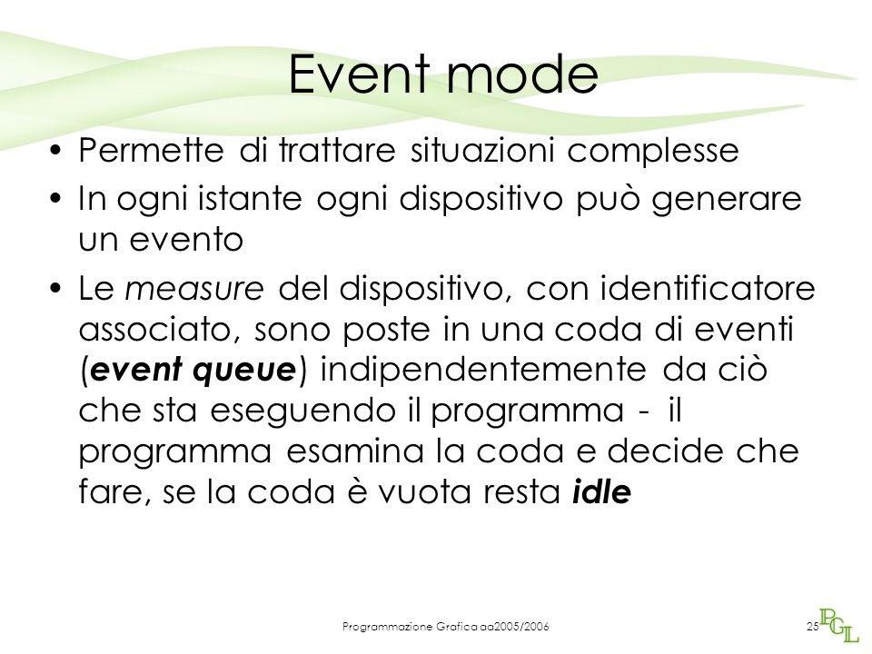 Programmazione Grafica aa2005/200625 Event mode Permette di trattare situazioni complesse In ogni istante ogni dispositivo può generare un evento Le measure del dispositivo, con identificatore associato, sono poste in una coda di eventi ( event queue ) indipendentemente da ciò che sta eseguendo il programma - il programma esamina la coda e decide che fare, se la coda è vuota resta idle