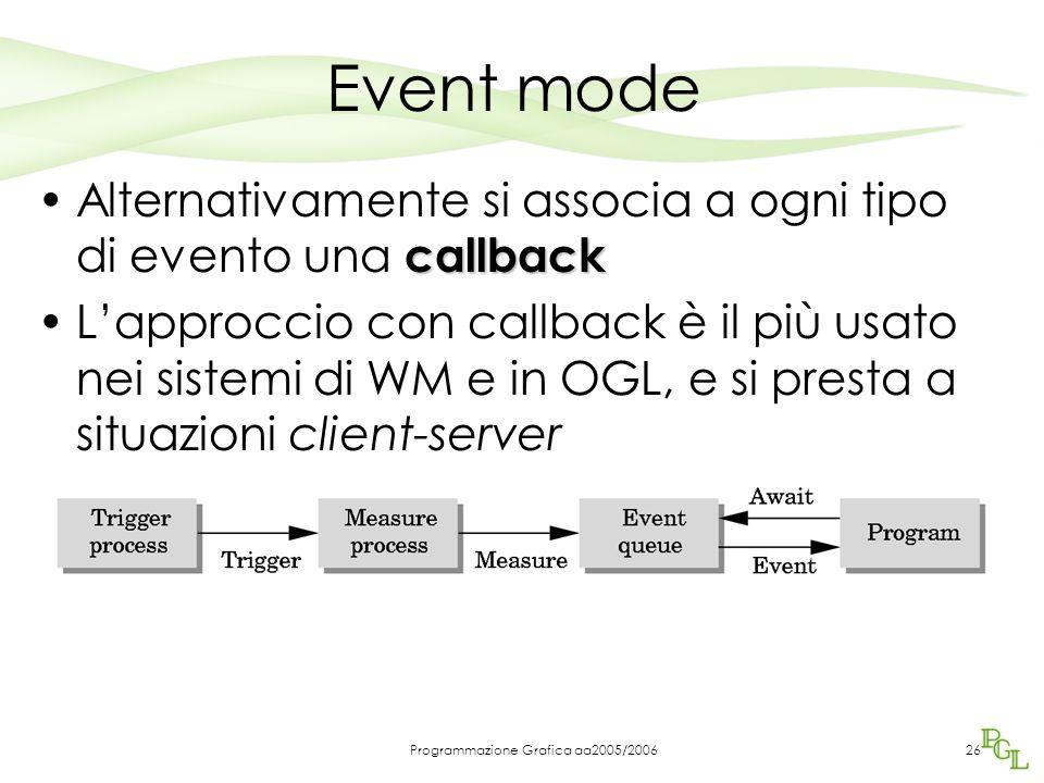 Programmazione Grafica aa2005/200626 Event mode callbackAlternativamente si associa a ogni tipo di evento una callback L'approccio con callback è il più usato nei sistemi di WM e in OGL, e si presta a situazioni client-server