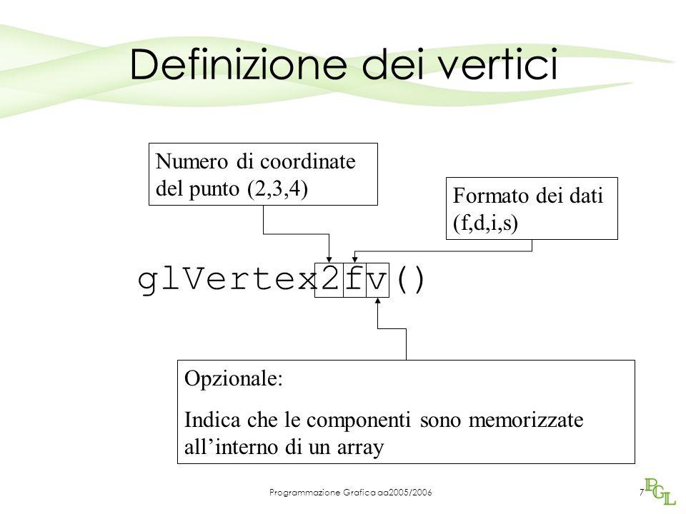 Programmazione Grafica aa2005/20067 Definizione dei vertici glVertex2fv() Numero di coordinate del punto (2,3,4) Formato dei dati (f,d,i,s) Opzionale: Indica che le componenti sono memorizzate all'interno di un array