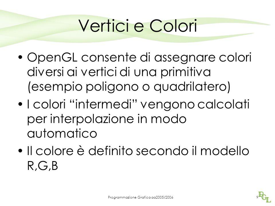 Programmazione Grafica aa2005/20069 Vertici e Colori OpenGL consente di assegnare colori diversi ai vertici di una primitiva (esempio poligono o quadrilatero) I colori intermedi vengono calcolati per interpolazione in modo automatico Il colore è definito secondo il modello R,G,B