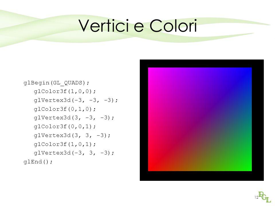 12 Vertici e Colori glBegin(GL_QUADS); glColor3f(1,0,0); glVertex3d(-3, -3, -3); glColor3f(0,1,0); glVertex3d(3, -3, -3); glColor3f(0,0,1); glVertex3d(3, 3, -3); glColor3f(1,0,1); glVertex3d(-3, 3, -3); glEnd();