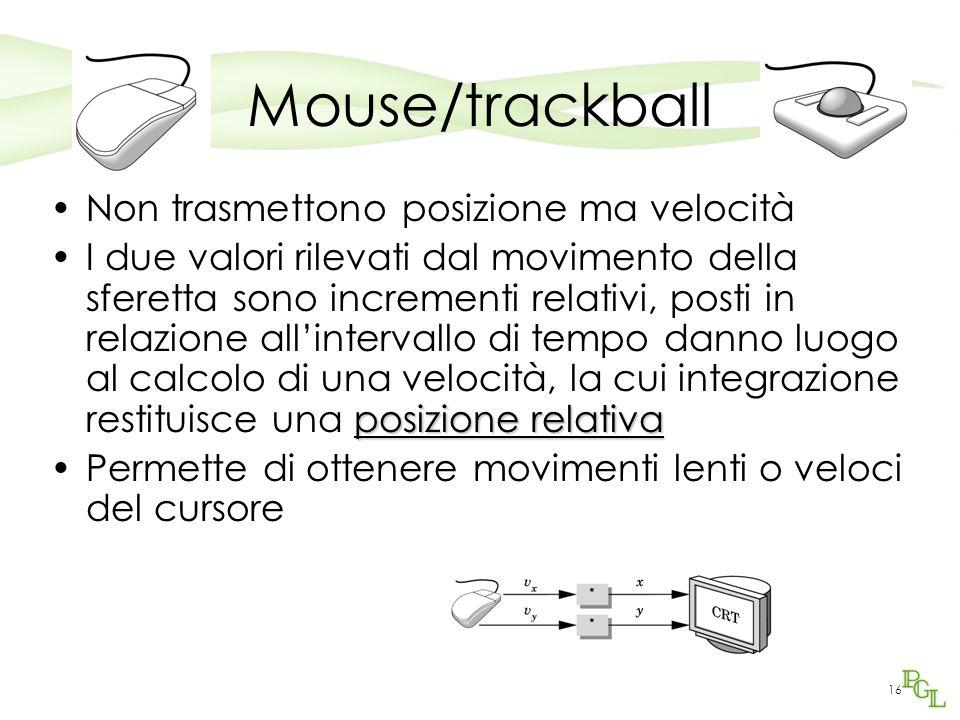 16 Mouse/trackball Non trasmettono posizione ma velocità posizione relativaI due valori rilevati dal movimento della sferetta sono incrementi relativi, posti in relazione all'intervallo di tempo danno luogo al calcolo di una velocità, la cui integrazione restituisce una posizione relativa Permette di ottenere movimenti lenti o veloci del cursore