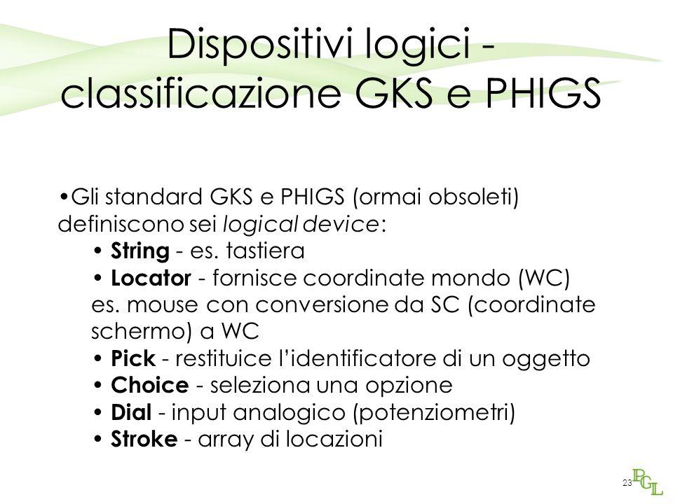 23 Dispositivi logici - classificazione GKS e PHIGS Gli standard GKS e PHIGS (ormai obsoleti) definiscono sei logical device: String - es.