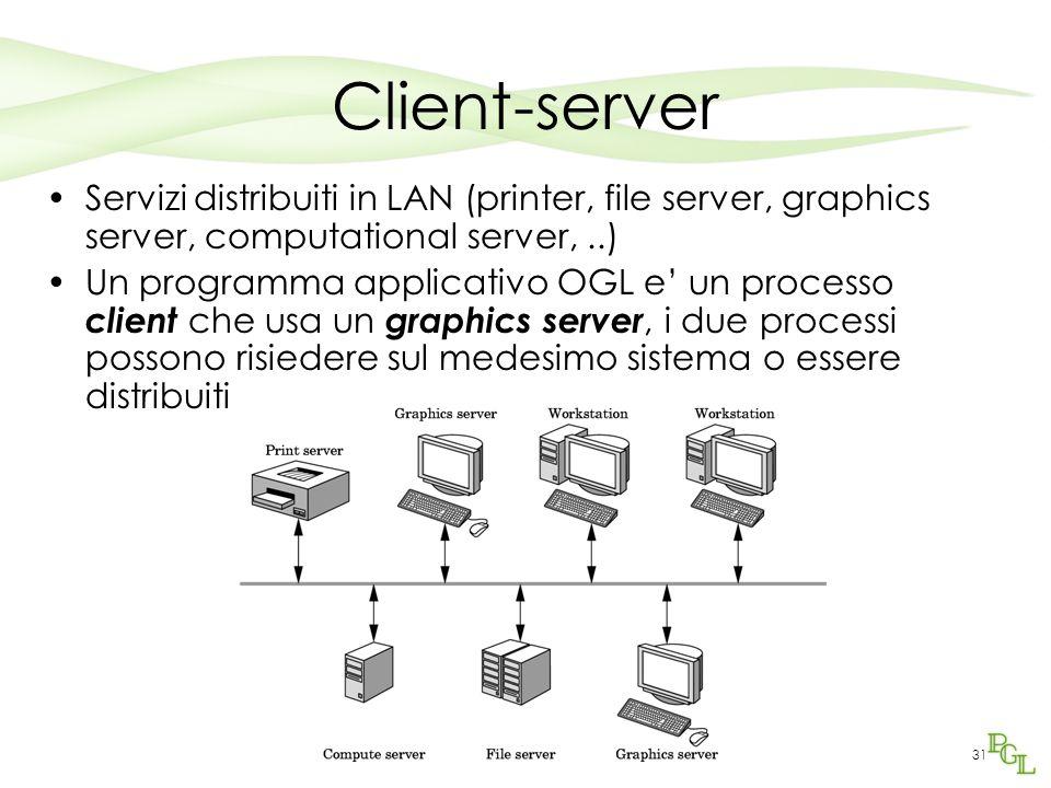 31 Client-server Servizi distribuiti in LAN (printer, file server, graphics server, computational server,..) Un programma applicativo OGL e' un processo client che usa un graphics server, i due processi possono risiedere sul medesimo sistema o essere distribuiti