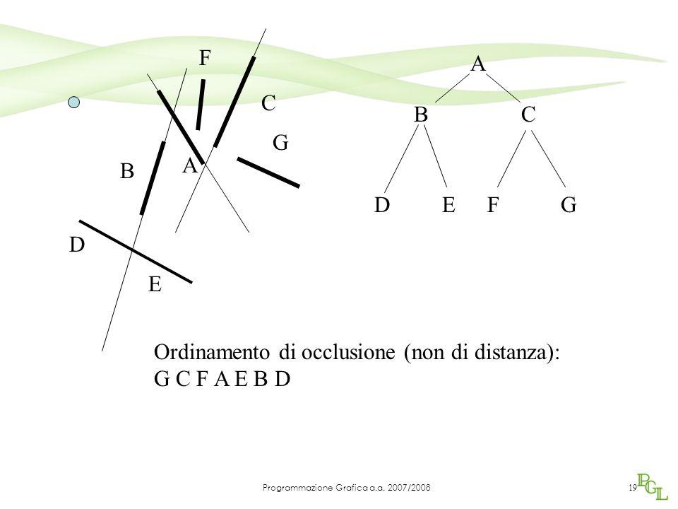 19 A B C D E F G A BC DEFG Ordinamento di occlusione (non di distanza): G C F A E B D Programmazione Grafica a.a.