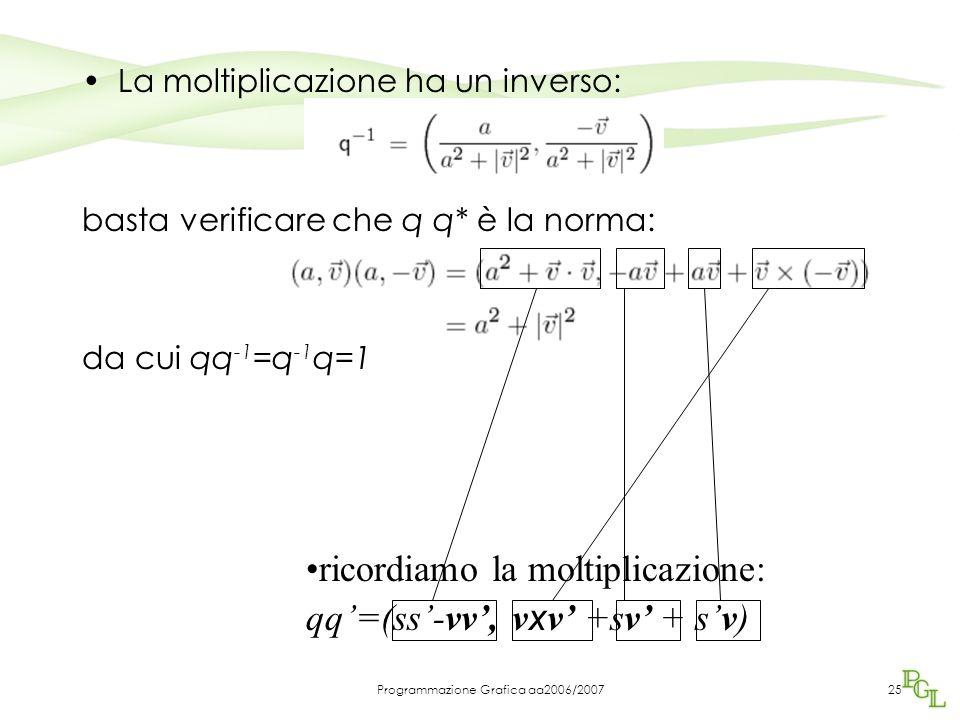 Programmazione Grafica aa2006/200725 La moltiplicazione ha un inverso: basta verificare che q q* è la norma: da cui qq -1 =q -1 q=1 ricordiamo la moltiplicazione: qq'=(ss'-vv', v x v' +sv' + s'v)