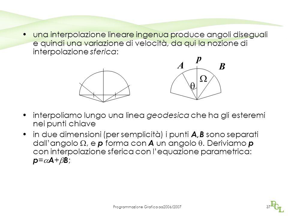 Programmazione Grafica aa2006/200737 una interpolazione lineare ingenua produce angoli diseguali e quindi una variazione di velocità, da qui la nozione di interpolazione sferica: interpoliamo lungo una linea geodesica che ha gli esteremi nei punti chiave in due dimensioni (per semplicità) i punti A,B sono separati dall'angolo , e p forma con A un angolo .