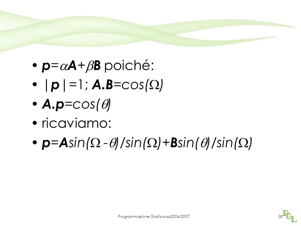 Programmazione Grafica aa2006/200738 p =  A +  B poiché: | p |=1; A.B =cos(  ) A.p =cos(  ) ricaviamo: p = A sin(  -  )/sin(  )+ B sin(  )/sin(  )