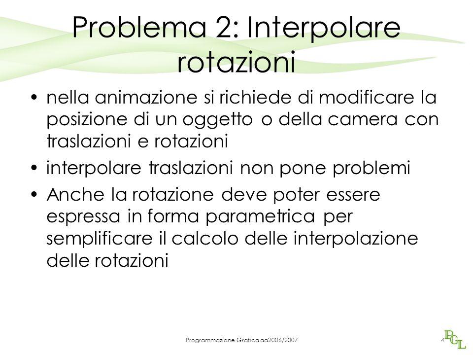 Programmazione Grafica aa2006/20074 Problema 2: Interpolare rotazioni nella animazione si richiede di modificare la posizione di un oggetto o della camera con traslazioni e rotazioni interpolare traslazioni non pone problemi Anche la rotazione deve poter essere espressa in forma parametrica per semplificare il calcolo delle interpolazione delle rotazioni
