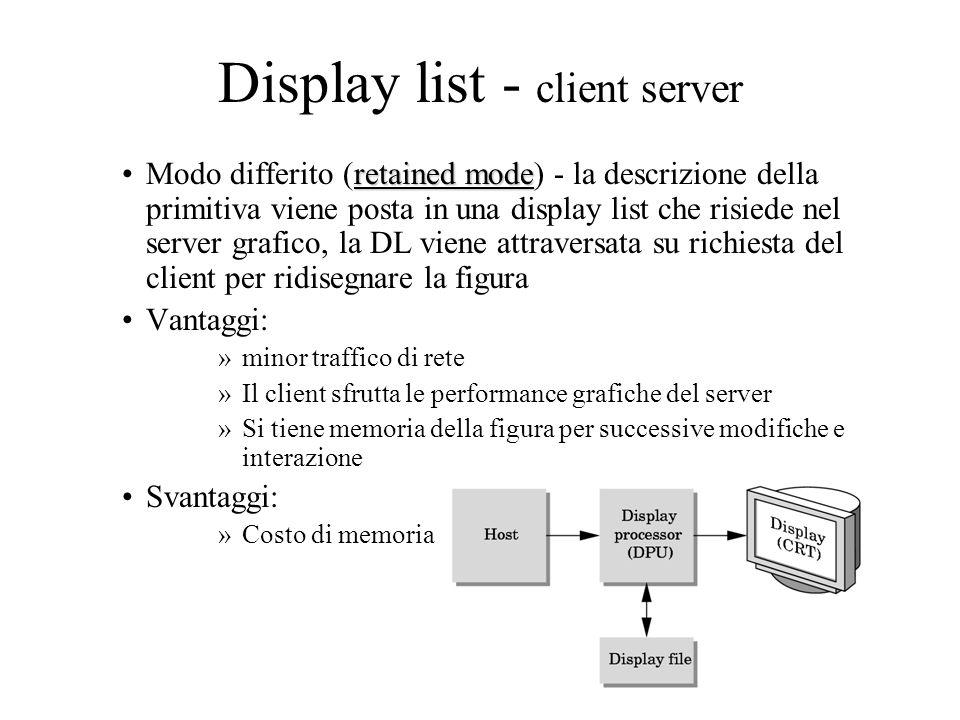 Display list - client server retained modeModo differito (retained mode) - la descrizione della primitiva viene posta in una display list che risiede