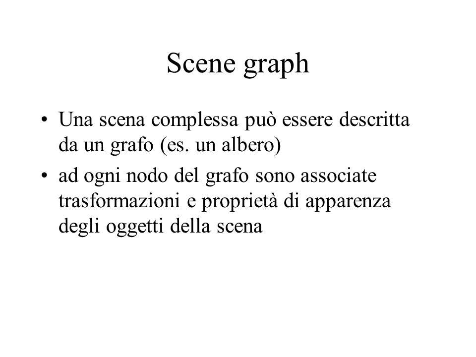 Scene graph Una scena complessa può essere descritta da un grafo (es. un albero) ad ogni nodo del grafo sono associate trasformazioni e proprietà di a